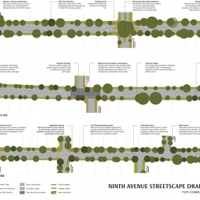 Plan 6 - Ninth Avenue Streetscape Draft concept