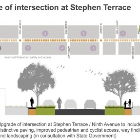 Plan 1 - Ninth Avenue Upgrade Intersection