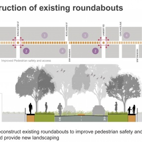 Plan 2 - Ninth Avenue Reconstruct Roundabouts