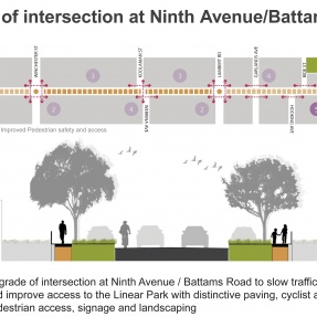 Plan 5 - Ninth Avenue Upgrade Intersection
